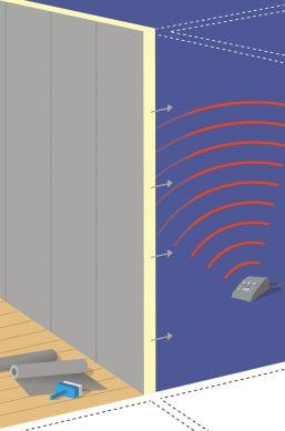Tapete Guardia - Elektromagnetische Abschirmung Raumansicht