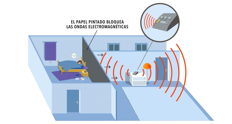 Guardia - un blindaje eficaz contra la radiación electromagnética o electrosmog